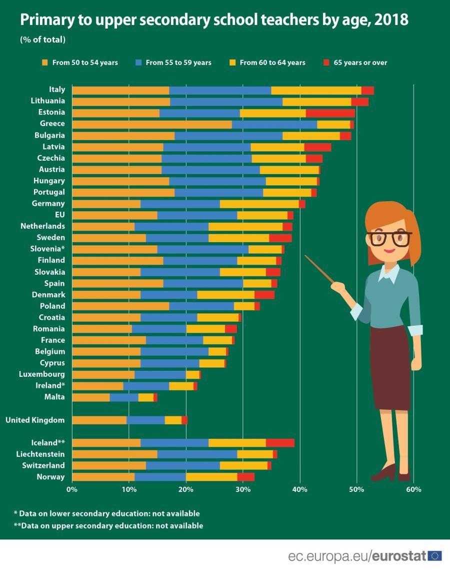 Mentoring in the Bulgarian schools